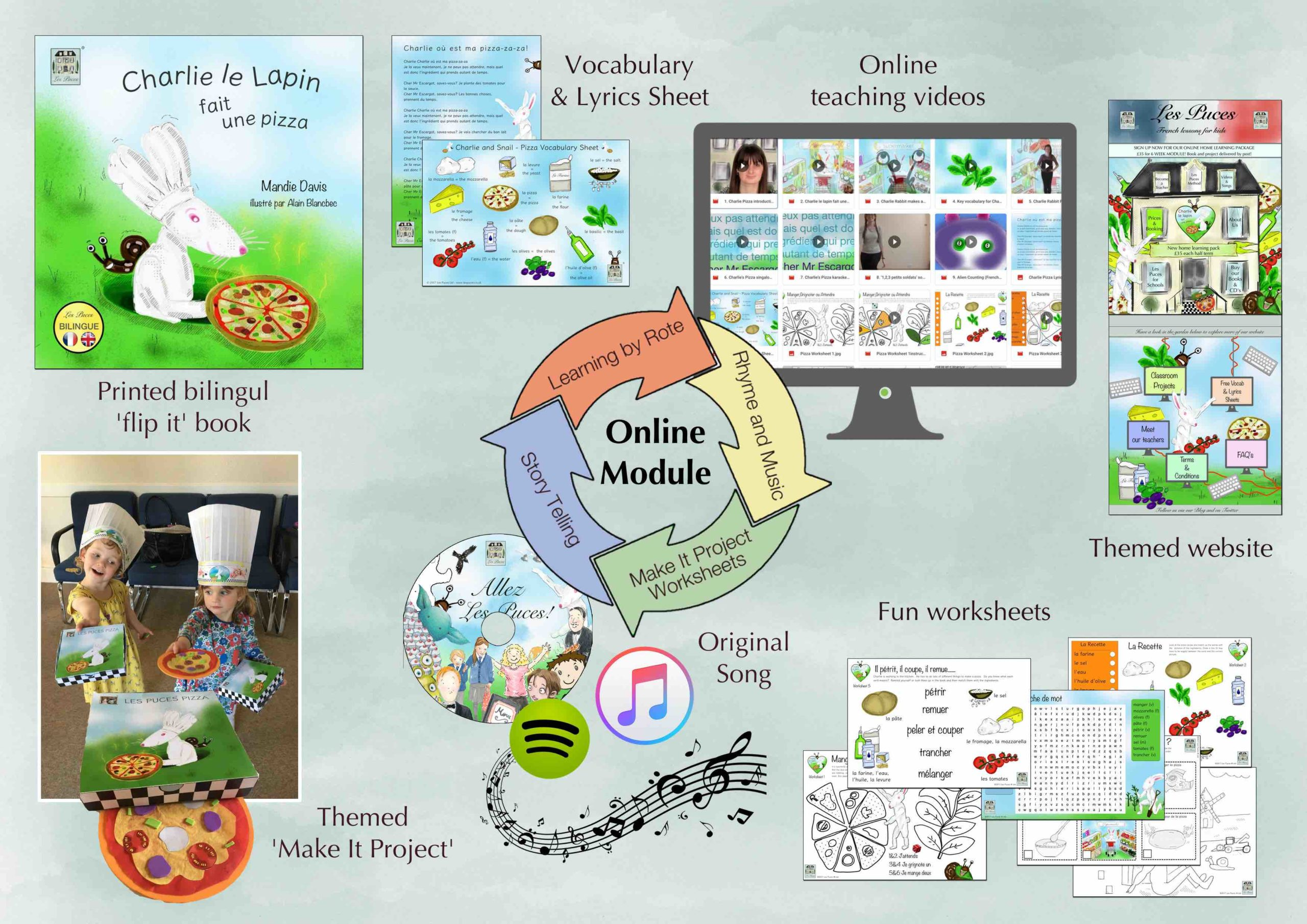Les Puces French Online Learning
