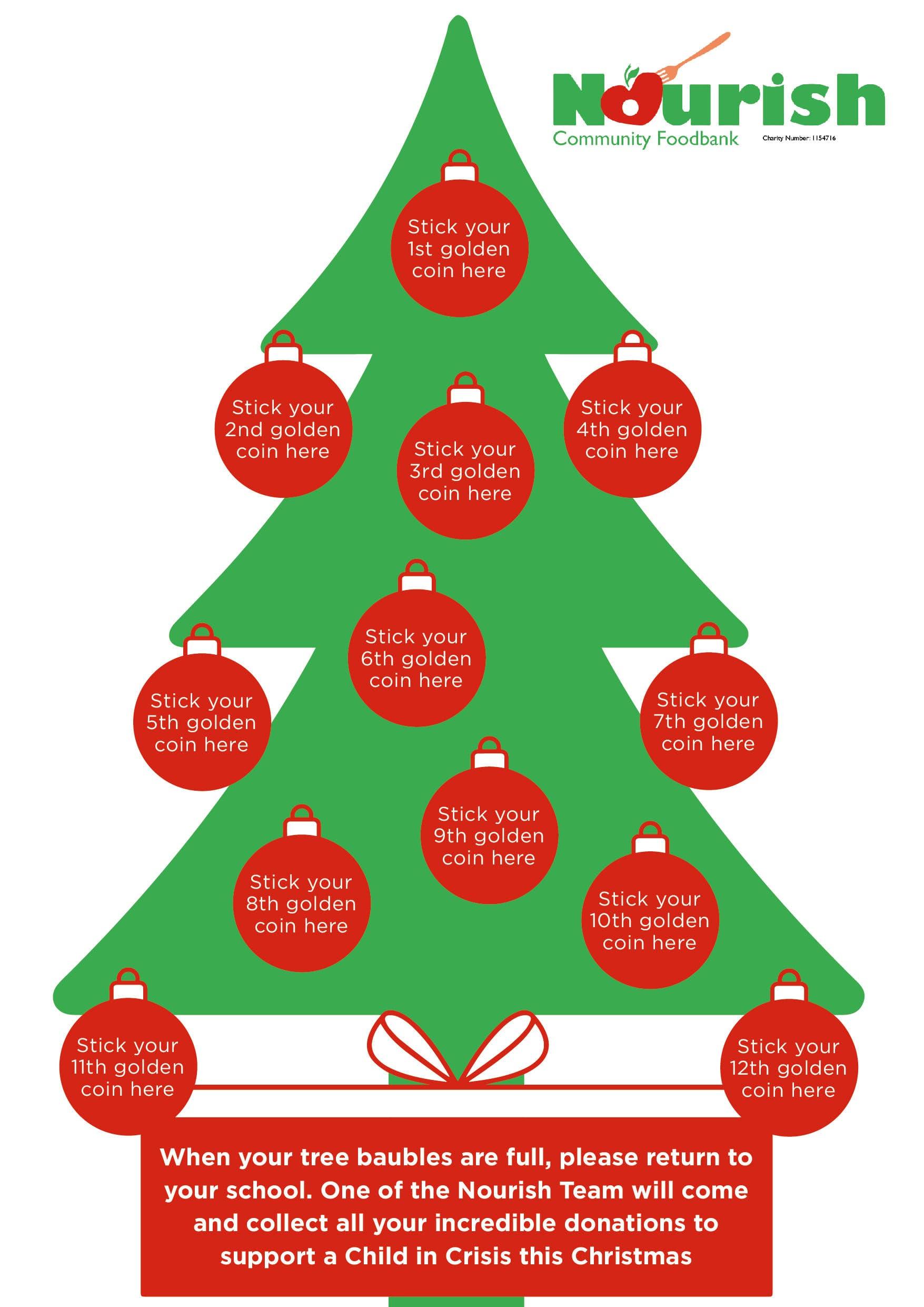 Nourish Christmas Campaign